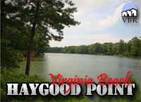 Haygood Point Homes For Sale Title Graphic